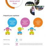 Ohlédnutí za první etapou existence Fondu pro Kutnohorsko